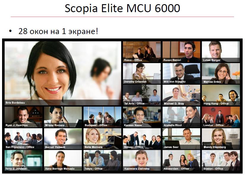 Radvision Scopia MCU